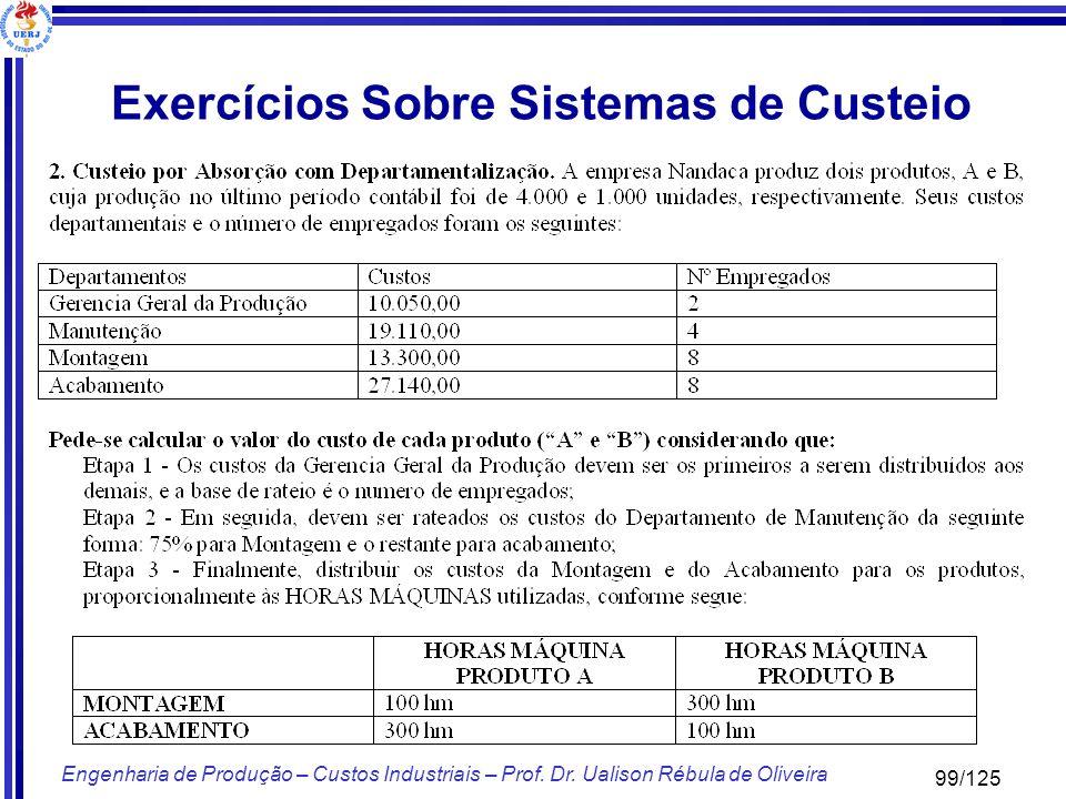 99/125 Engenharia de Produção – Custos Industriais – Prof. Dr. Ualison Rébula de Oliveira Exercícios Sobre Sistemas de Custeio