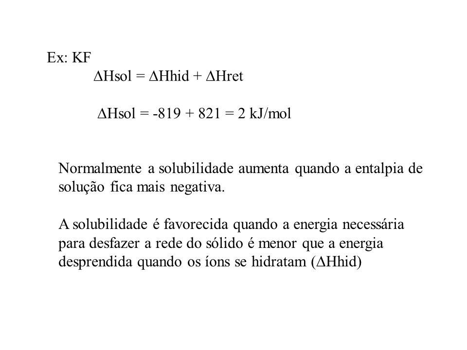 Ex: KF Hsol = Hhid + Hret Hsol = -819 + 821 = 2 kJ/mol Normalmente a solubilidade aumenta quando a entalpia de solução fica mais negativa. A solubilid