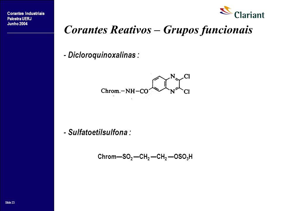 Corantes Industriais Palestra UERJ Junho 2004 Slide 23 Corantes Reativos – Grupos funcionais - Dicloroquinoxalinas : - Sulfatoetilsulfona : ChromSO 2