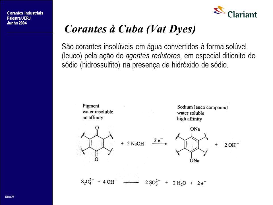 Corantes Industriais Palestra UERJ Junho 2004 Slide 27 Corantes à Cuba (Vat Dyes) São corantes insolúveis em água convertidos à forma solúvel (leuco)