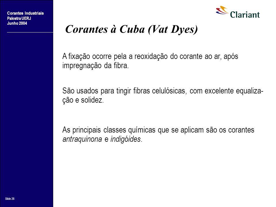 Corantes Industriais Palestra UERJ Junho 2004 Slide 28 Corantes à Cuba (Vat Dyes) São usados para tingir fibras celulósicas, com excelente equaliza- ç