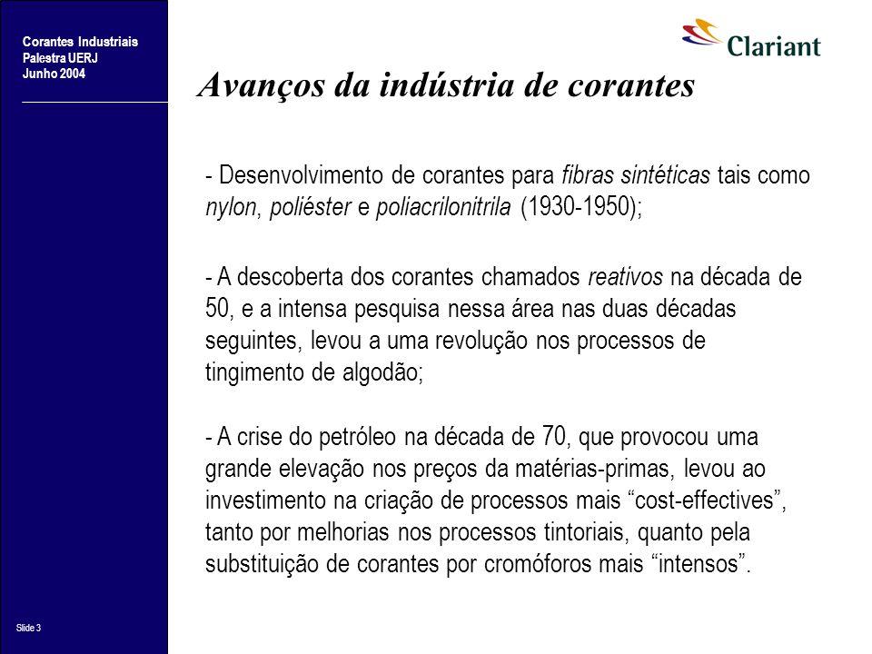 Corantes Industriais Palestra UERJ Junho 2004 Slide 14 COPULAÇÃO SOLUÇÃO DE AMINA SOLUÇÃO DE COPULANTE DIAZOTAÇÃO DA AMINA SOLUBILIZAÇÃOCLARIFICAÇÃO ULTRAFILTRAÇÃO PADRONIZAÇÃO E SECAGEM DESCARGA DO PRODUTO FINALIZADO Uso de ÁCIDO o ÁLCALI Baixas Temperaturas Uso de produtos de filtração SPRAY-DRYERS Aparecimento da COR Esquema de produção de Corantes Azo
