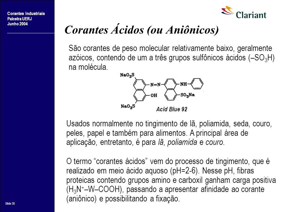 Corantes Industriais Palestra UERJ Junho 2004 Slide 30 Corantes Ácidos (ou Aniônicos) São corantes de peso molecular relativamente baixo, geralmente a