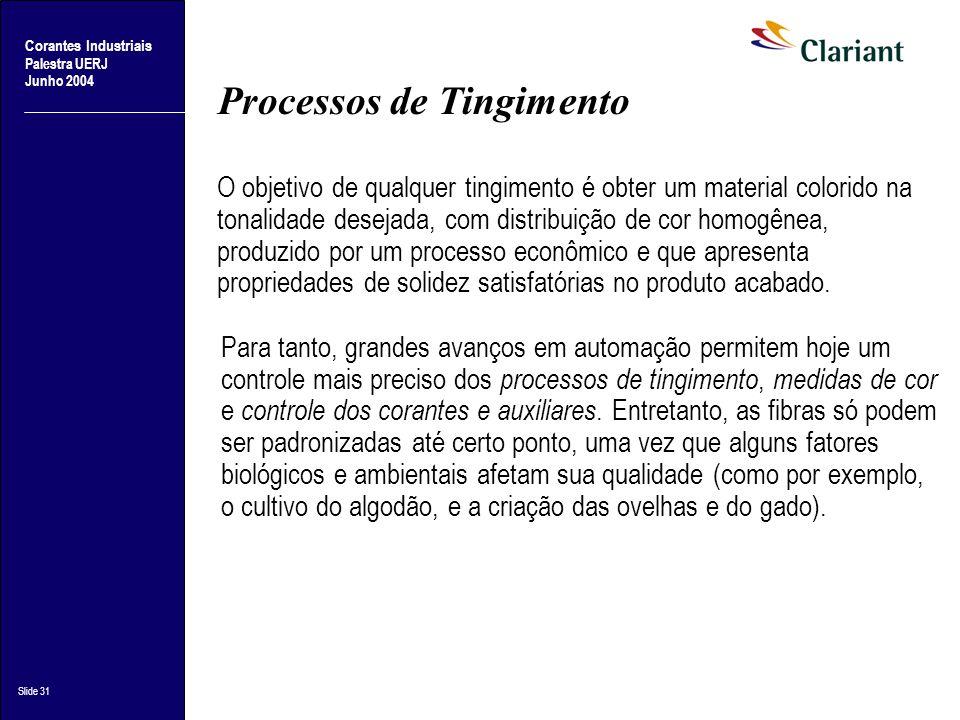 Corantes Industriais Palestra UERJ Junho 2004 Slide 31 Processos de Tingimento O objetivo de qualquer tingimento é obter um material colorido na tonal