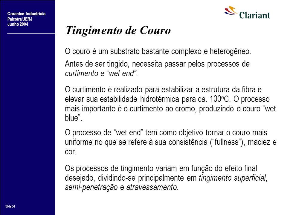 Corantes Industriais Palestra UERJ Junho 2004 Slide 34 Tingimento de Couro O couro é um substrato bastante complexo e heterogêneo. Antes de ser tingid