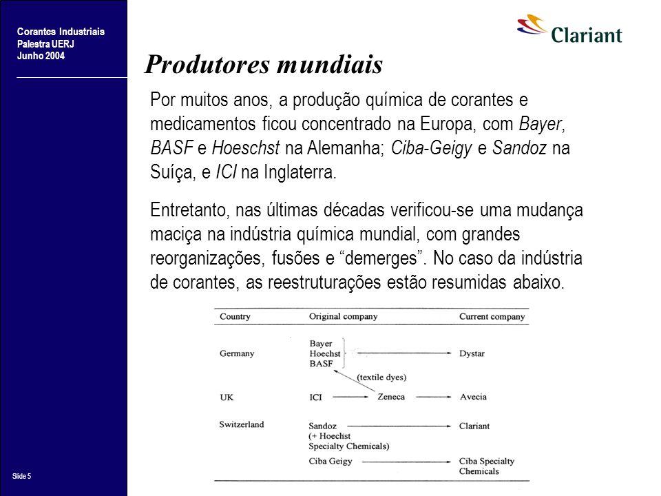 Corantes Industriais Palestra UERJ Junho 2004 Slide 6 Produtores mundiais A tabela seguinte mostra os principais produtores mundiais de corantes, chamando a atenção com relação ao surgimento dos Non-Traditional Suppliers (NTS), especialmente na Ásia e Oriente.