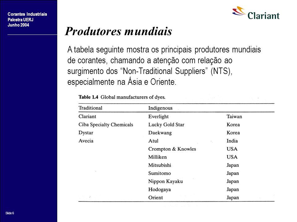 Corantes Industriais Palestra UERJ Junho 2004 Slide 6 Produtores mundiais A tabela seguinte mostra os principais produtores mundiais de corantes, cham