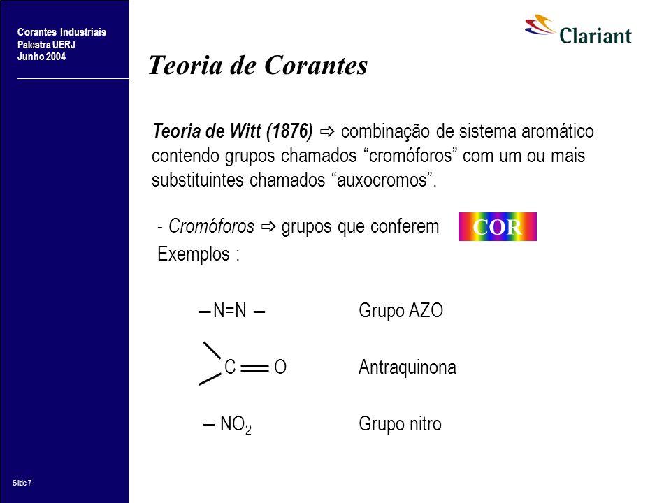 Corantes Industriais Palestra UERJ Junho 2004 Slide 7 Teoria de Corantes Teoria de Witt (1876) combinação de sistema aromático contendo grupos chamado