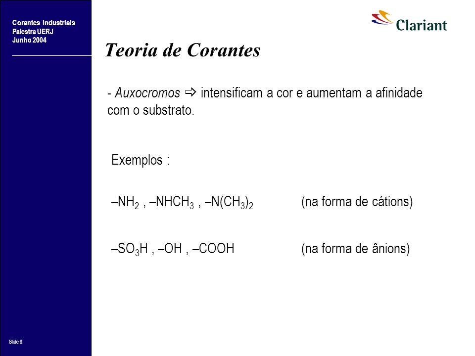 Corantes Industriais Palestra UERJ Junho 2004 Slide 29 Corantes Catiônicos (ou Básicos) São corantes que possuem carga positiva em sua molécula, sendo solubilizados em meio ácido.
