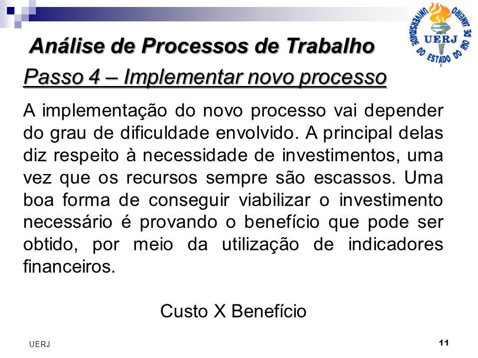 Análise de Processos de Trabalho 11 UERJ Passo 4 – Implementar novo processo A implementação do novo processo vai depender do grau de dificuldade envolvido.