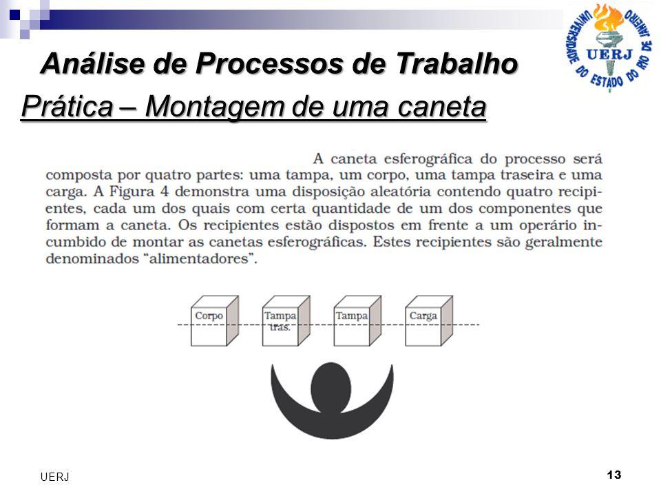 Análise de Processos de Trabalho 13 UERJ Prática – Montagem de uma caneta