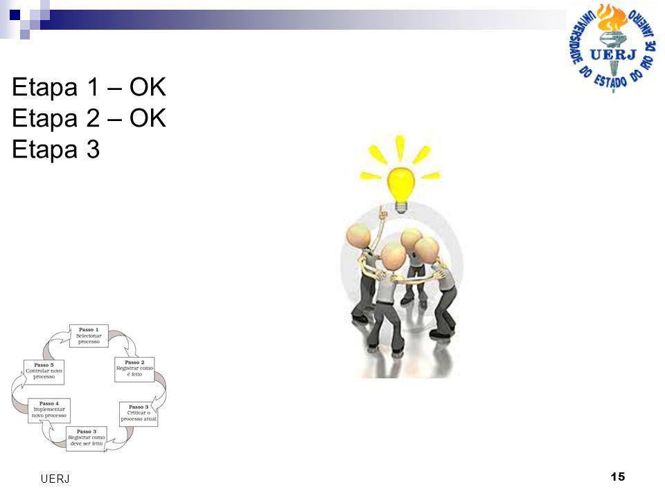 15 UERJ Etapa 1 – OK Etapa 2 – OK Etapa 3