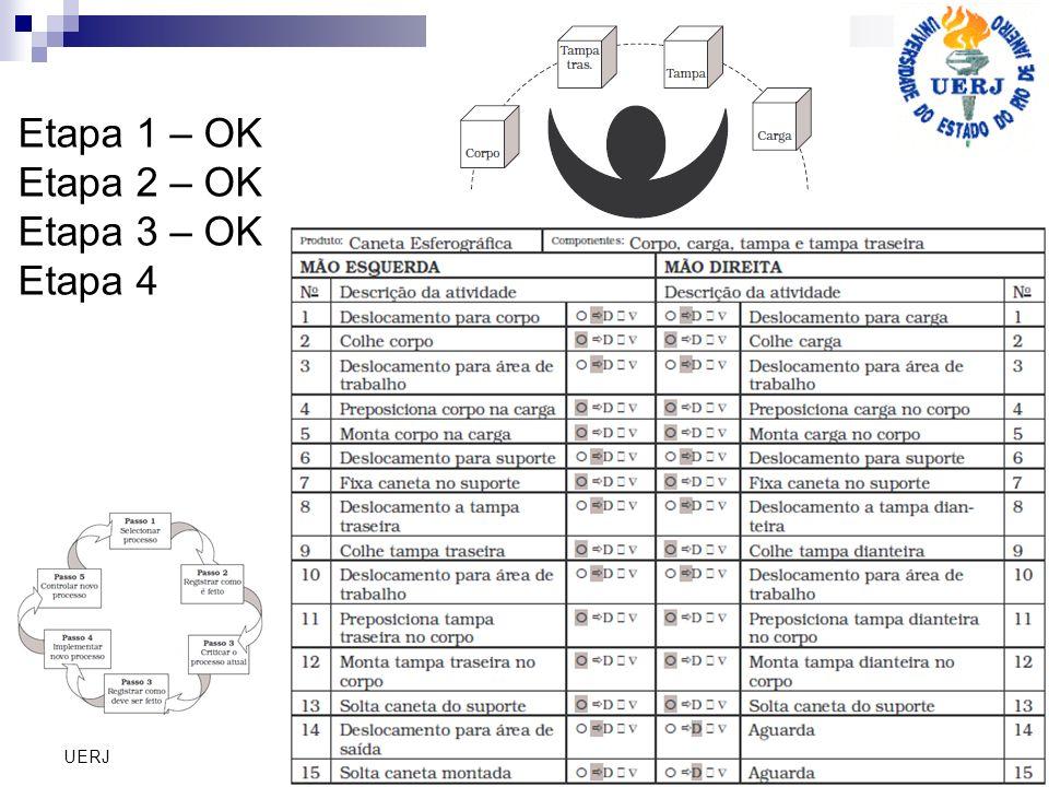 16 UERJ Etapa 1 – OK Etapa 2 – OK Etapa 3 – OK Etapa 4
