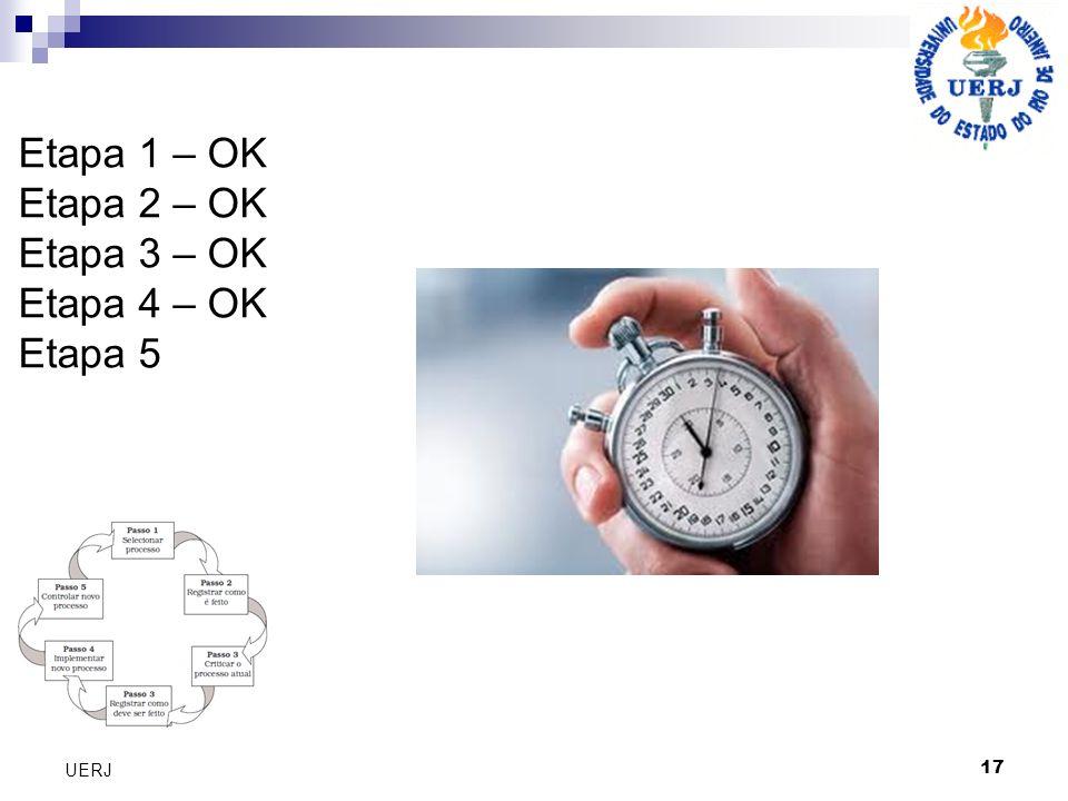 17 UERJ Etapa 1 – OK Etapa 2 – OK Etapa 3 – OK Etapa 4 – OK Etapa 5