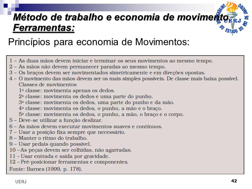 Método de trabalho e economia de movimento Ferramentas: 42 UERJ Princípios para economia de Movimentos: