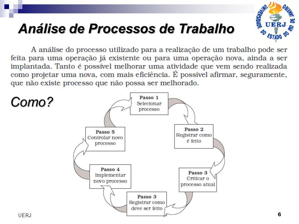 Análise de Processos de Trabalho 6 UERJ Como?
