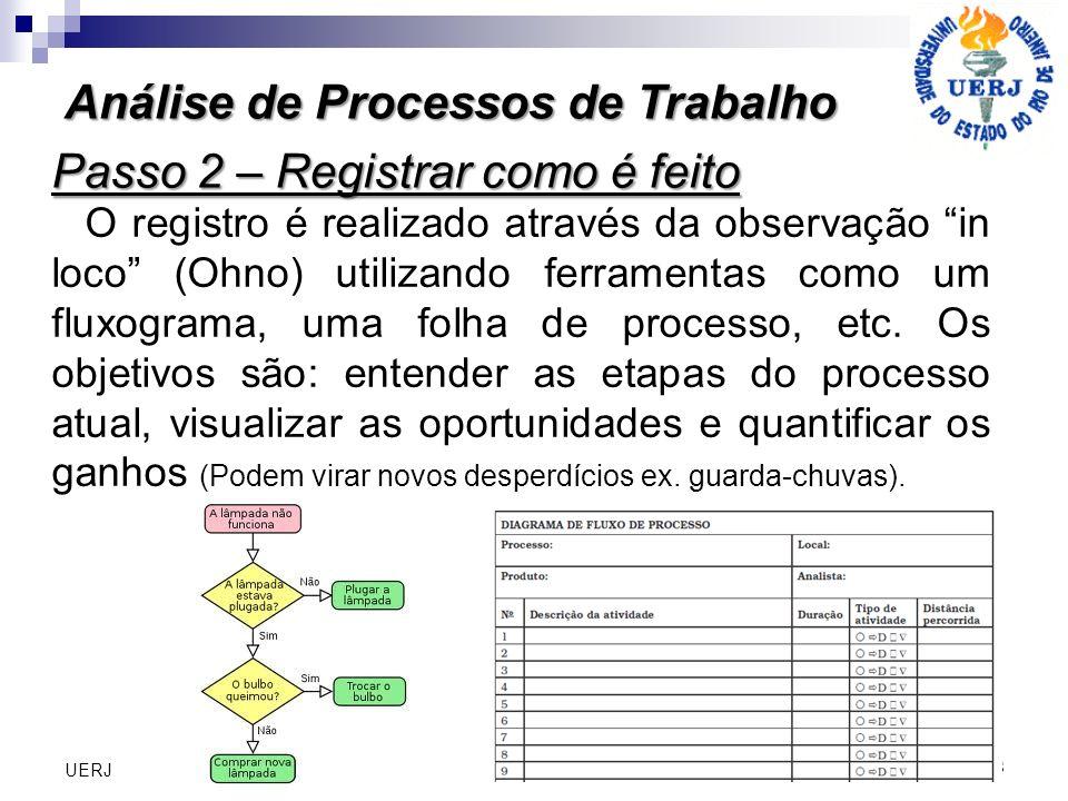 Análise de Processos de Trabalho 8 UERJ Passo 2 – Registrar como é feito O registro é realizado através da observação in loco (Ohno) utilizando ferramentas como um fluxograma, uma folha de processo, etc.