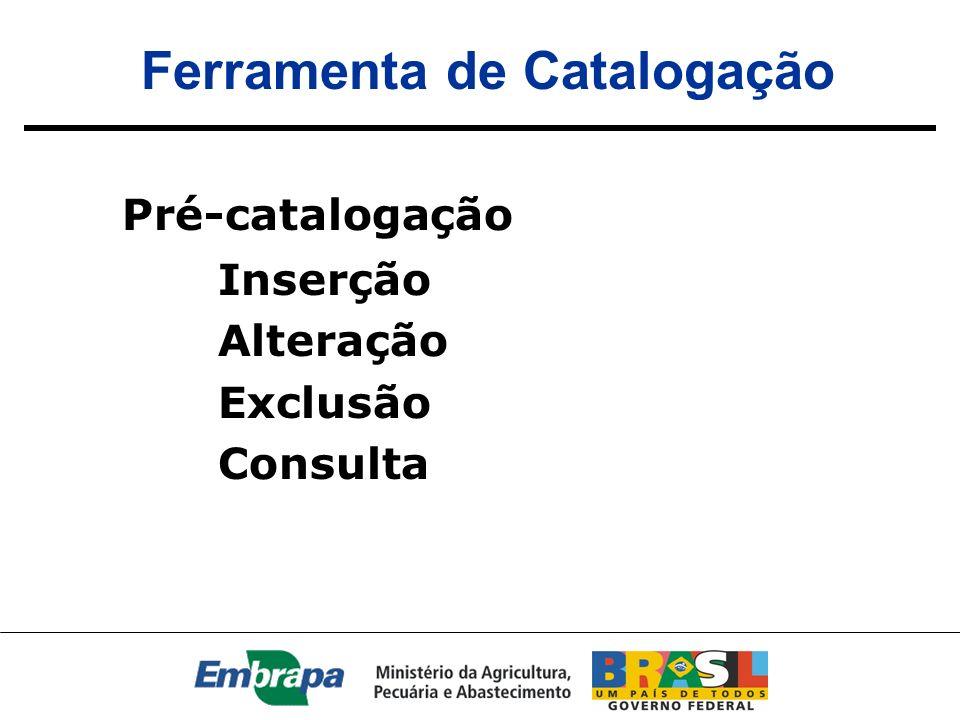 Ferramenta de Catalogação Catalogação Inserção Inserção de pré-catalogado Alteração Exclusão Consulta
