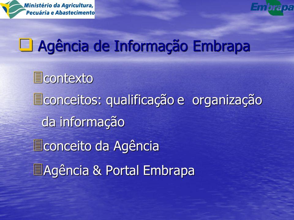 Agência de Informação Embrapa Agência de Informação Embrapa 3 contexto 3 conceitos: qualificação e organização da informação 3 conceito da Agência 3 Agência & Portal Embrapa