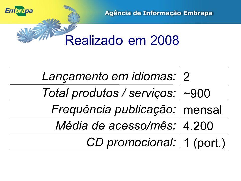 Realizado em 2008 Lançamento em idiomas: Total produtos / serviços: Frequência publicação: Média de acesso/mês: CD promocional: 2 ~900 mensal 4.200 1