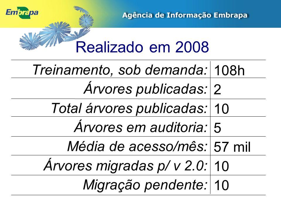 Realizado em 2008 Treinamento, sob demanda: Árvores publicadas: Total árvores publicadas: Árvores em auditoria: Média de acesso/mês: Árvores migradas p/ v 2.0: Migração pendente: 108h 2 10 5 57 mil 10