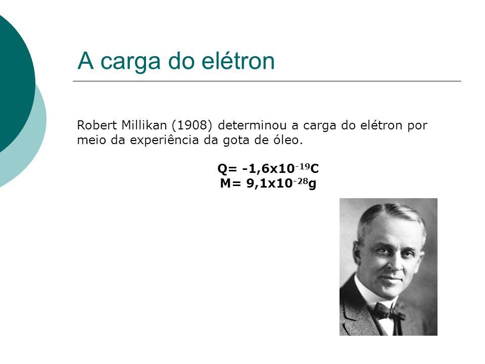 A carga do elétron Robert Millikan (1908) determinou a carga do elétron por meio da experiência da gota de óleo. Q= -1,6x10 -19 C M= 9,1x10 -28 g