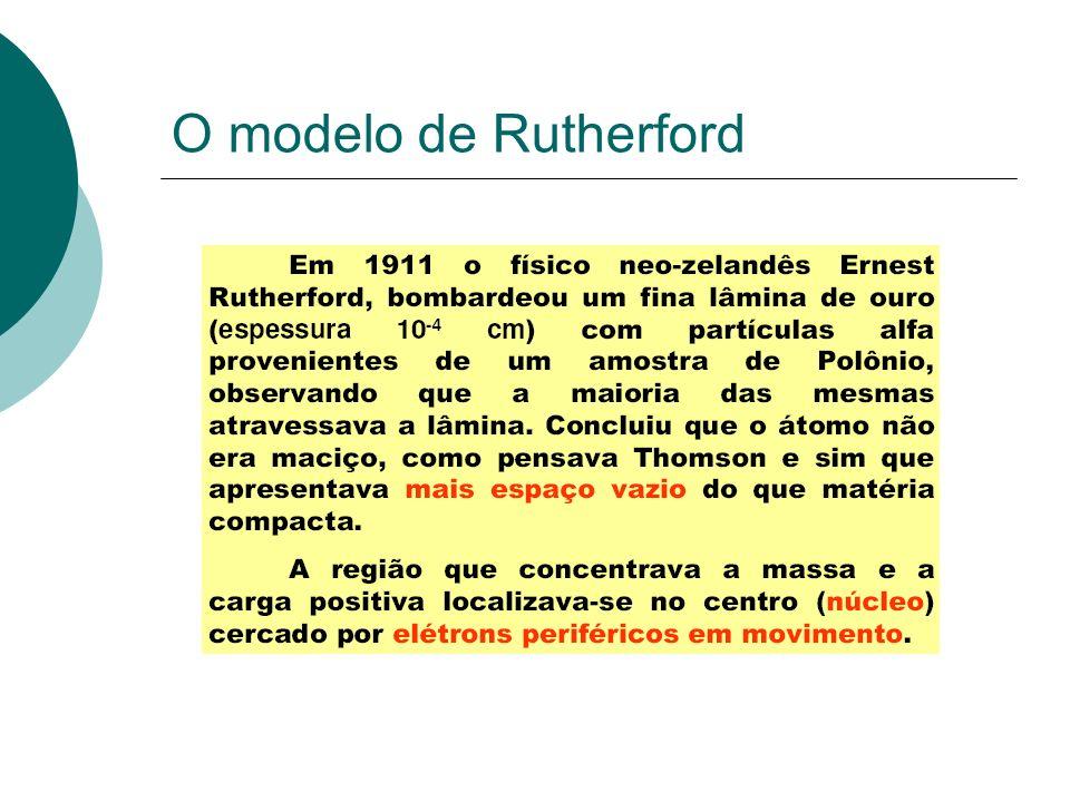 O modelo de Rutherford