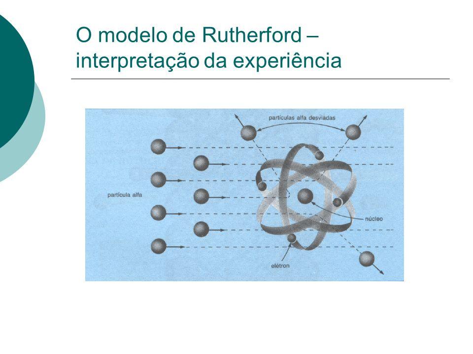 O modelo de Rutherford – interpretação da experiência