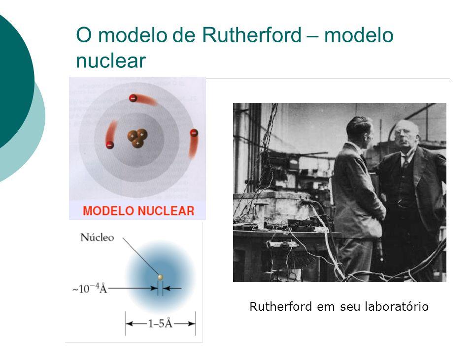 O modelo de Rutherford – modelo nuclear Rutherford em seu laboratório