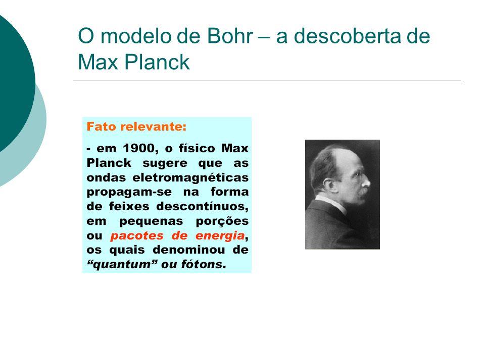 O modelo de Bohr – a descoberta de Max Planck