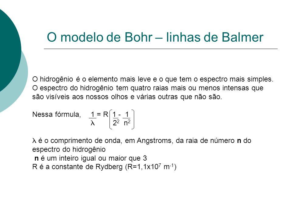 O modelo de Bohr – linhas de Balmer O hidrogênio é o elemento mais leve e o que tem o espectro mais simples. O espectro do hidrogênio tem quatro raias