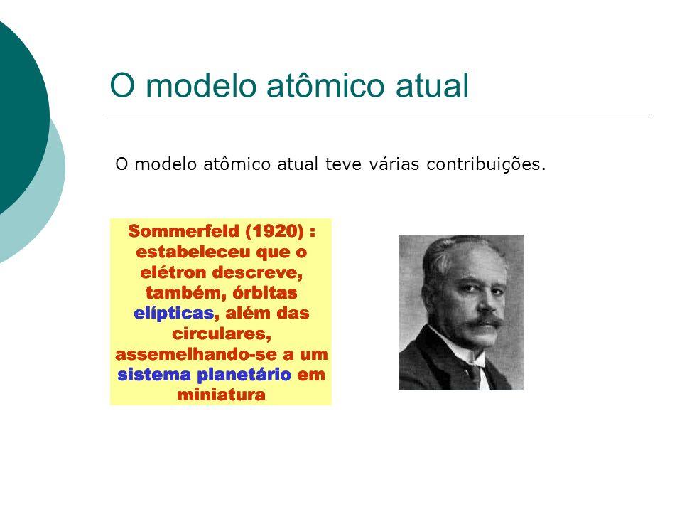 O modelo atômico atual O modelo atômico atual teve várias contribuições.