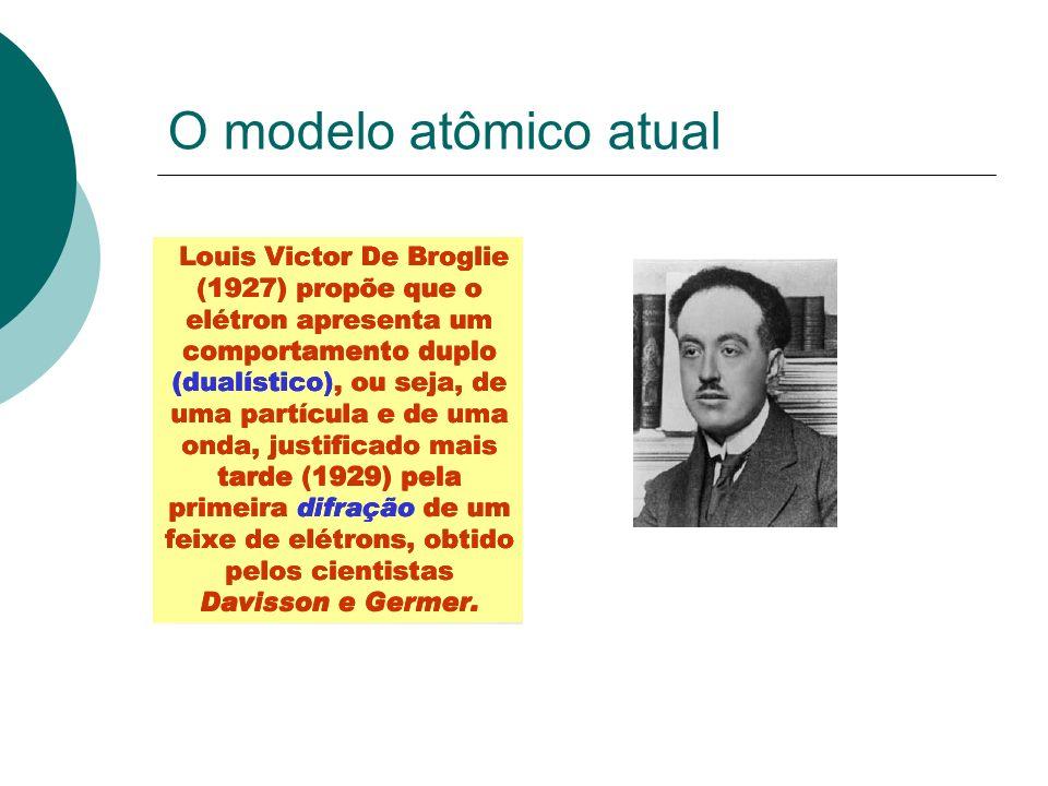 O modelo atômico atual