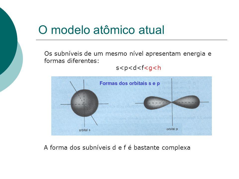 O modelo atômico atual Os subníveis de um mesmo nível apresentam energia e formas diferentes: s<p<d<f<g<h A forma dos subníveis d e f é bastante compl