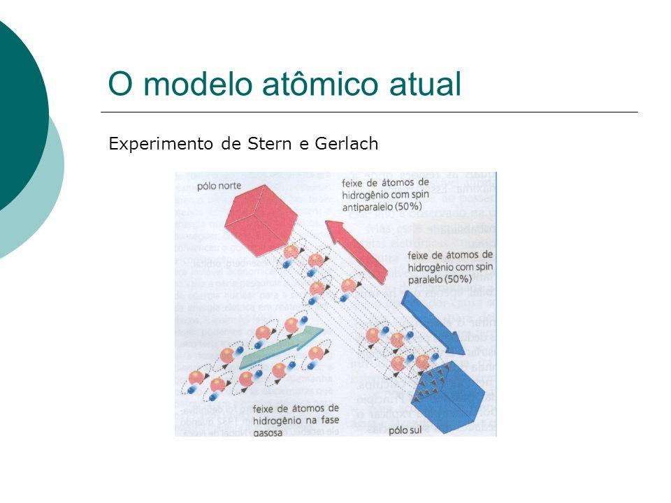 Experimento de Stern e Gerlach