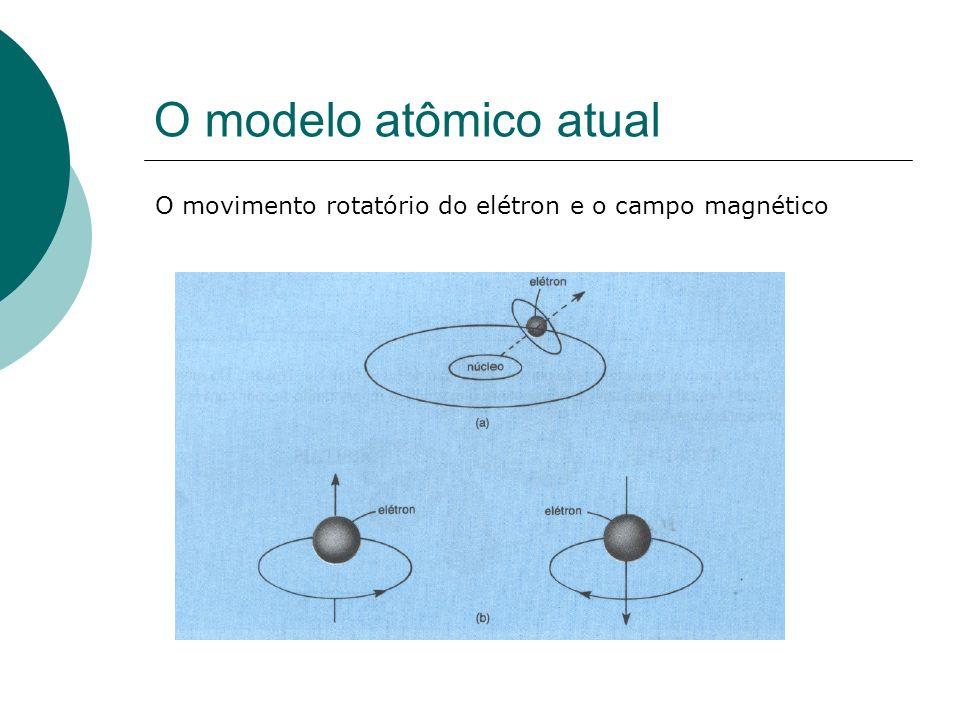 O modelo atômico atual O movimento rotatório do elétron e o campo magnético