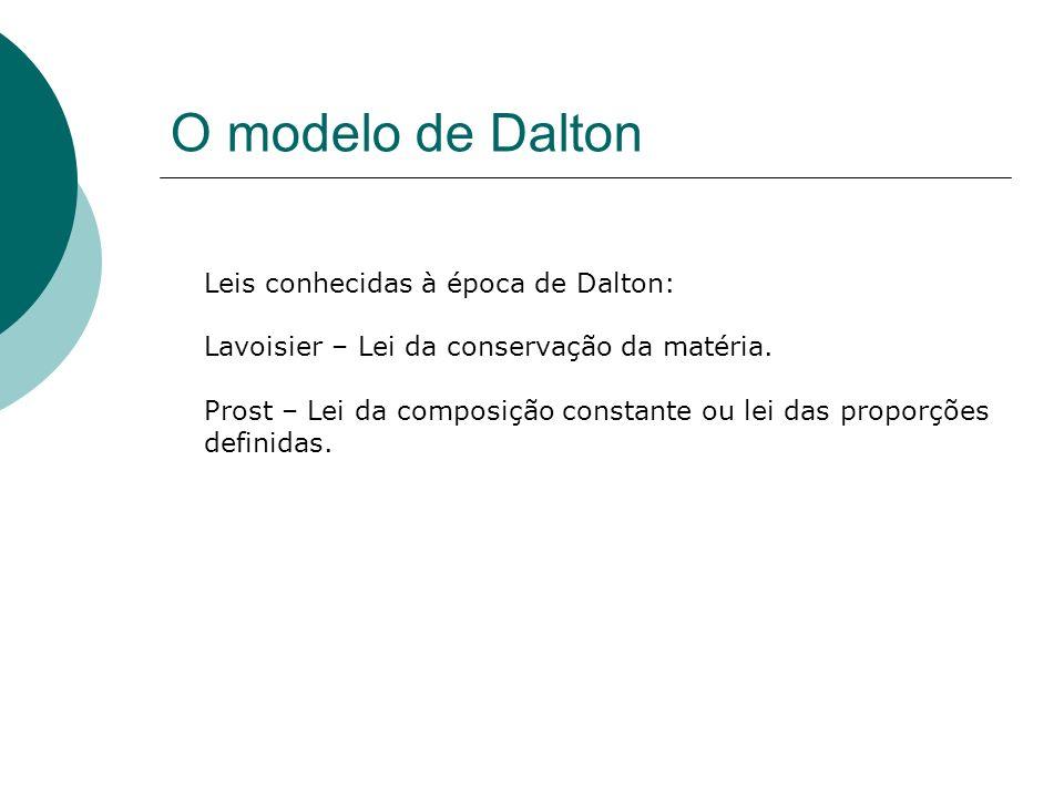 O modelo de Dalton Leis conhecidas à época de Dalton: Lavoisier – Lei da conservação da matéria. Prost – Lei da composição constante ou lei das propor