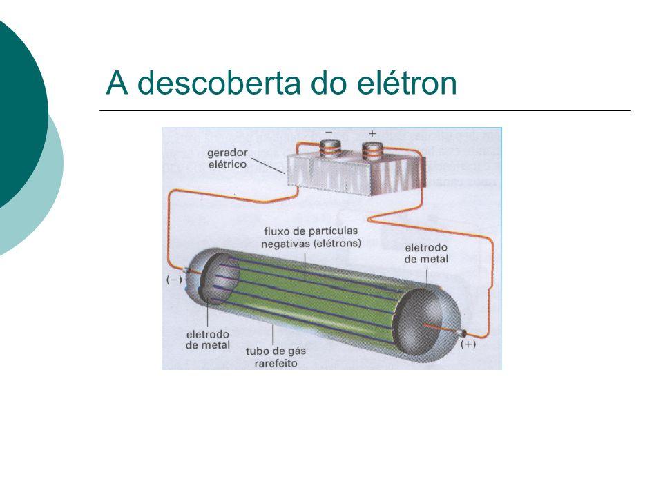 Espectrocopia Interação entre a Radiação Eletromagnética e a Matéria