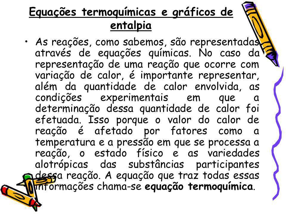 Equações termoquímicas e gráficos de entalpia As reações, como sabemos, são representadas através de equações químicas. No caso da representação de um