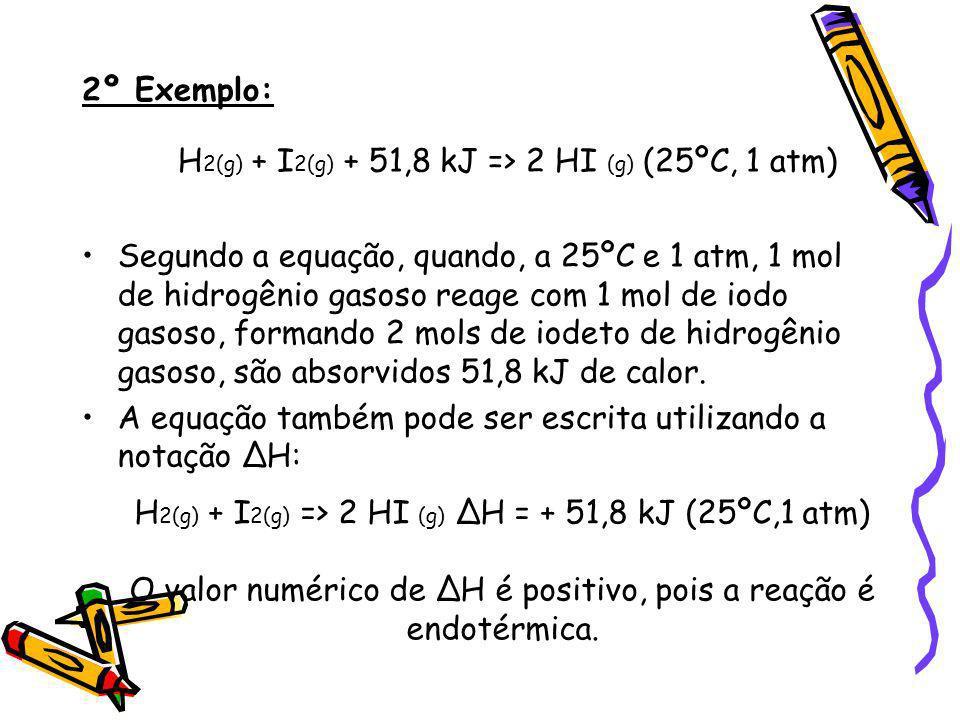 2º Exemplo: H 2(g) + I 2(g) + 51,8 kJ => 2 HI (g) (25ºC, 1 atm) Segundo a equação, quando, a 25ºC e 1 atm, 1 mol de hidrogênio gasoso reage com 1 mol