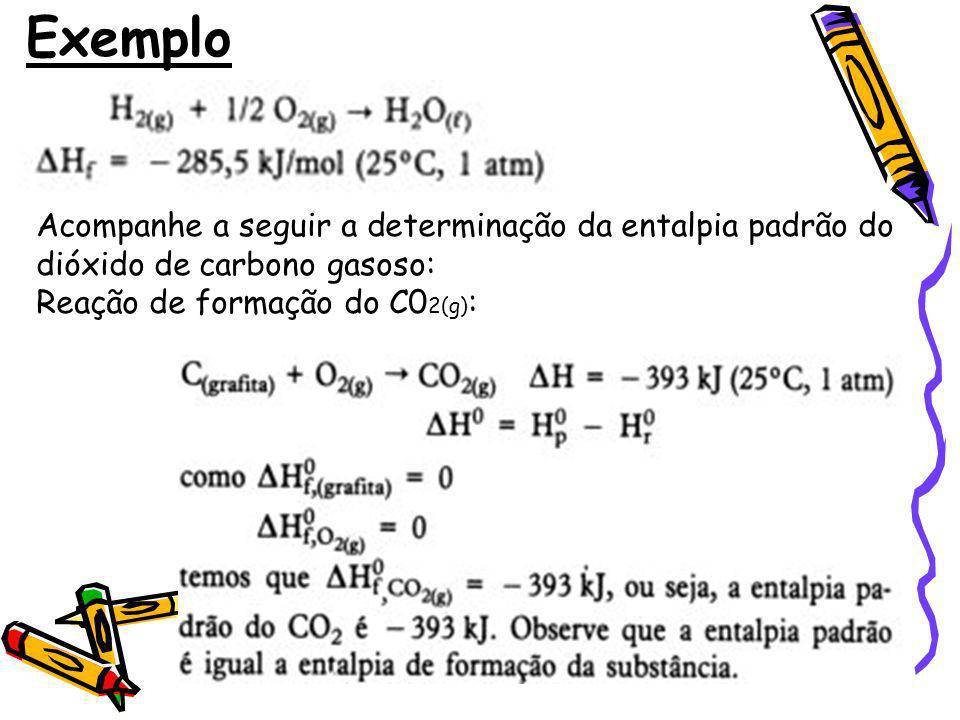 Exemplo Acompanhe a seguir a determinação da entalpia padrão do dióxido de carbono gasoso: Reação de formação do C0 2(g) :
