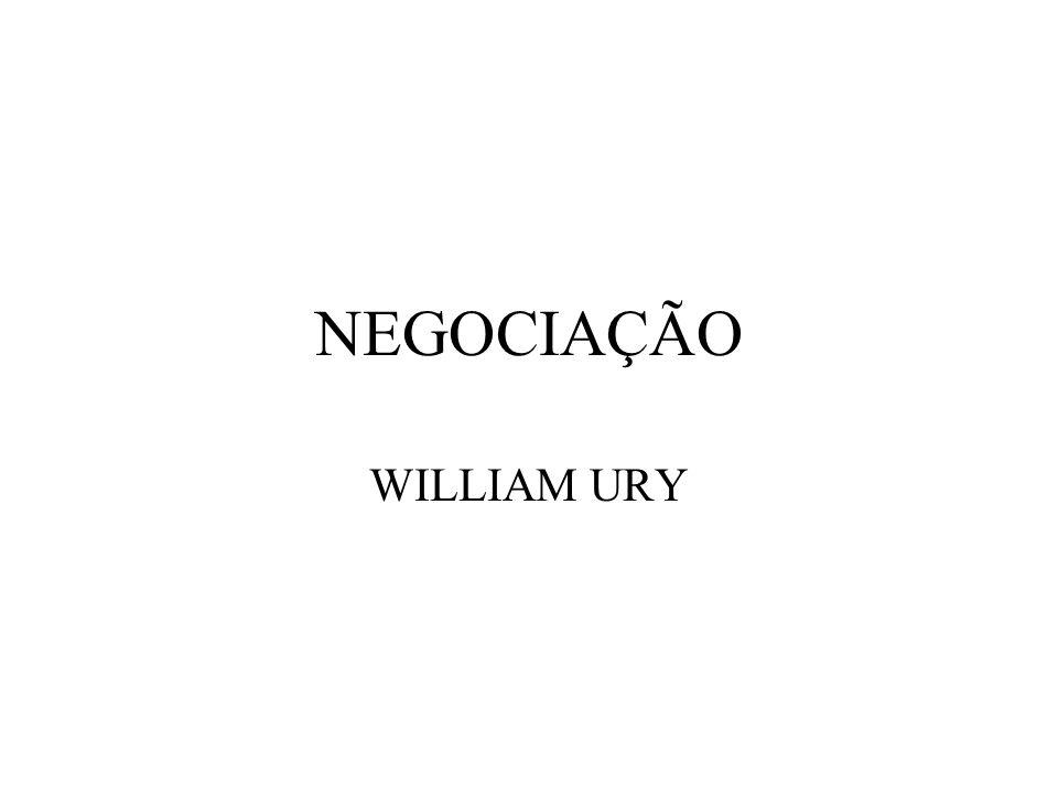 NEGOCIAÇÃO WILLIAM URY
