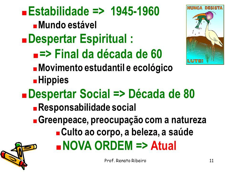 Estabilidade => 1945-1960 Mundo estável Despertar Espiritual : => Final da década de 60 Movimento estudantil e ecológico Hippies Despertar Social => Década de 80 Responsabilidade social Greenpeace, preocupação com a natureza Culto ao corpo, a beleza, a saúde NOVA ORDEM => Atual 11Prof.