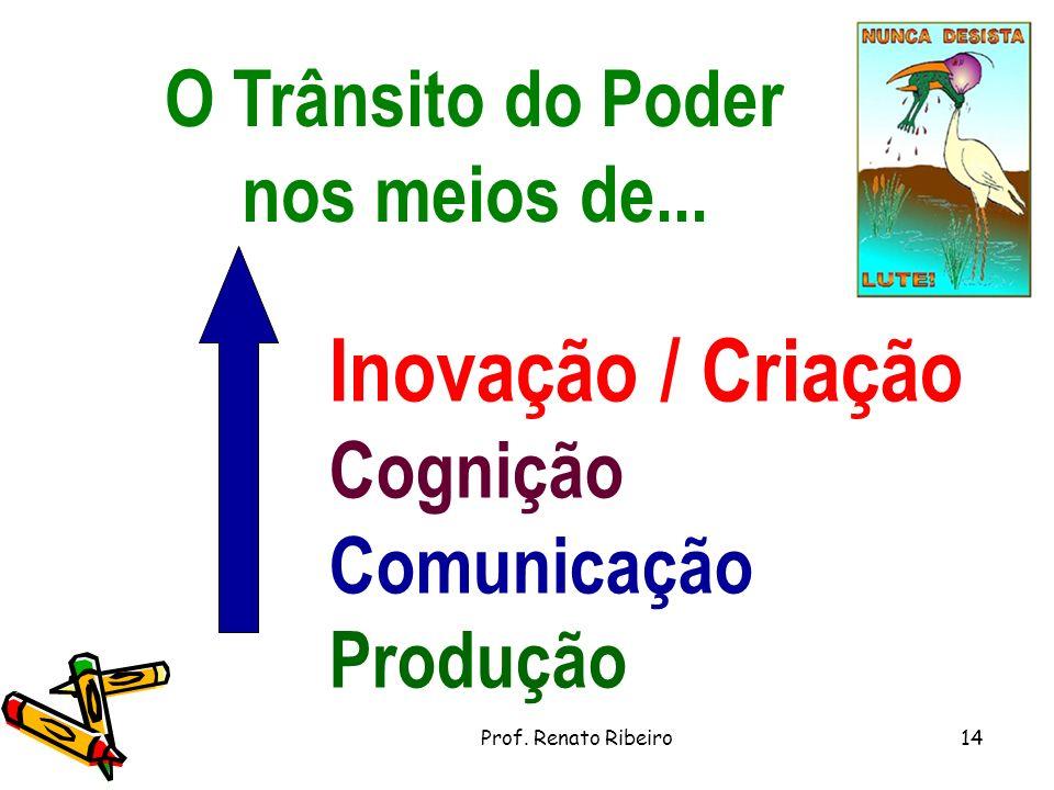 O Trânsito do Poder nos meios de...Inovação / Criação Cognição Comunicação Produção 14Prof.