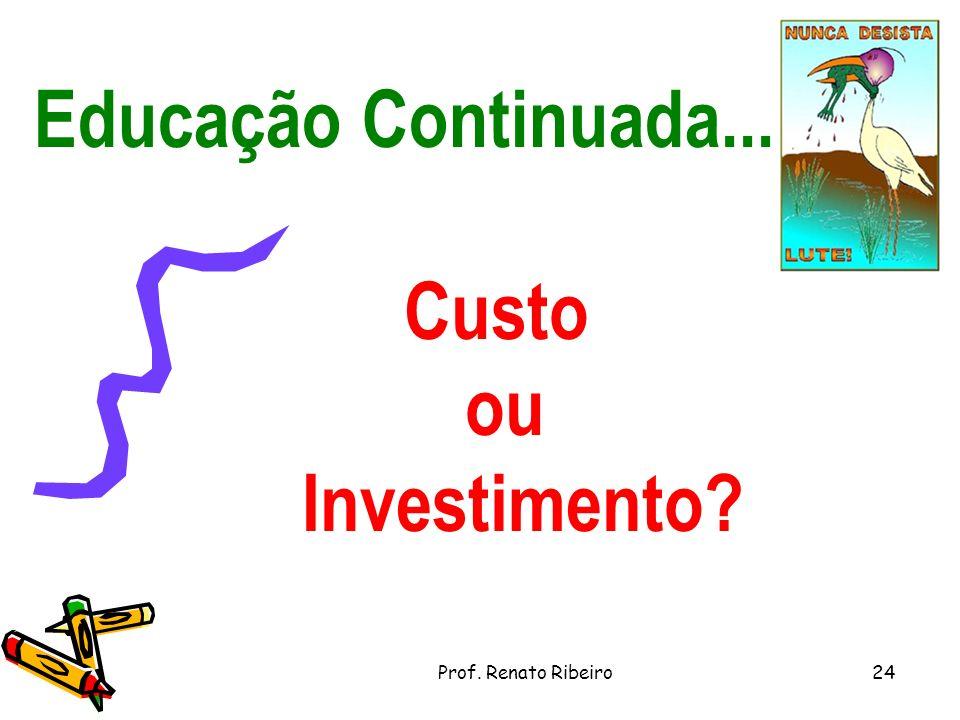 Educação Continuada... Custo ou Investimento? 24Prof. Renato Ribeiro