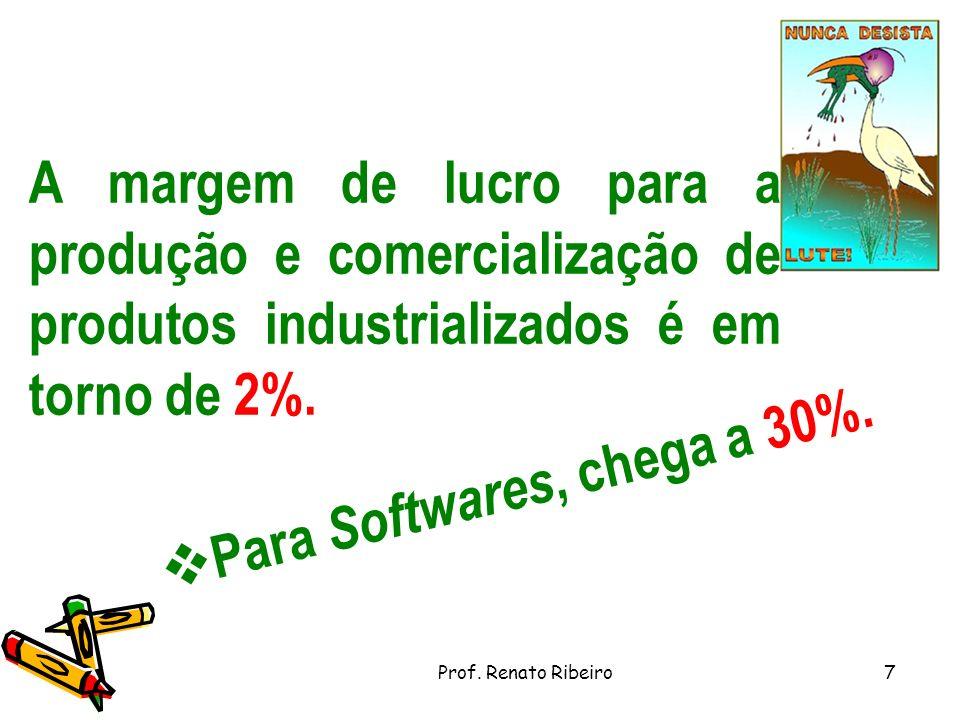 A margem de lucro para a produção e comercialização de produtos industrializados é em torno de 2%.