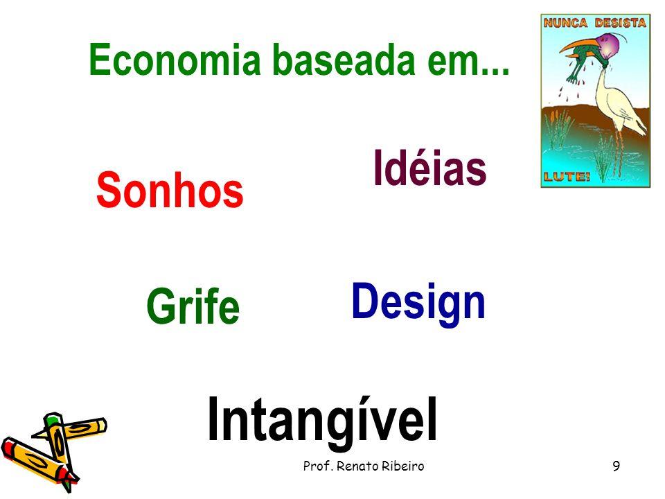Economia baseada em... Idéias Sonhos Design Grife Intangível 9Prof. Renato Ribeiro
