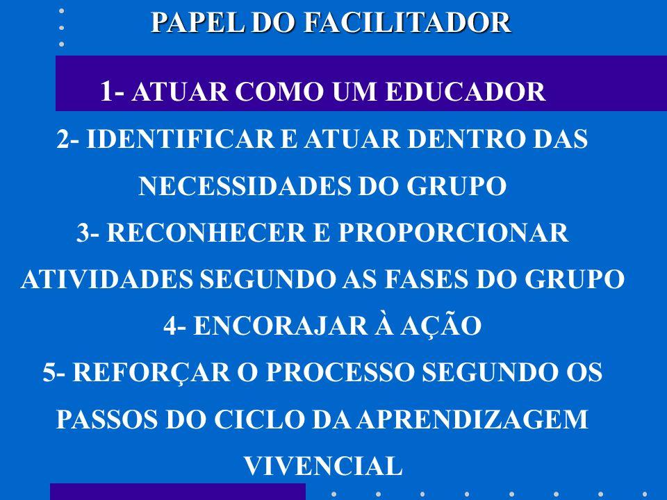 PAPEL DO FACILITADOR 1- ATUAR COMO UM EDUCADOR 2- IDENTIFICAR E ATUAR DENTRO DAS NECESSIDADES DO GRUPO 3- RECONHECER E PROPORCIONAR ATIVIDADES SEGUNDO