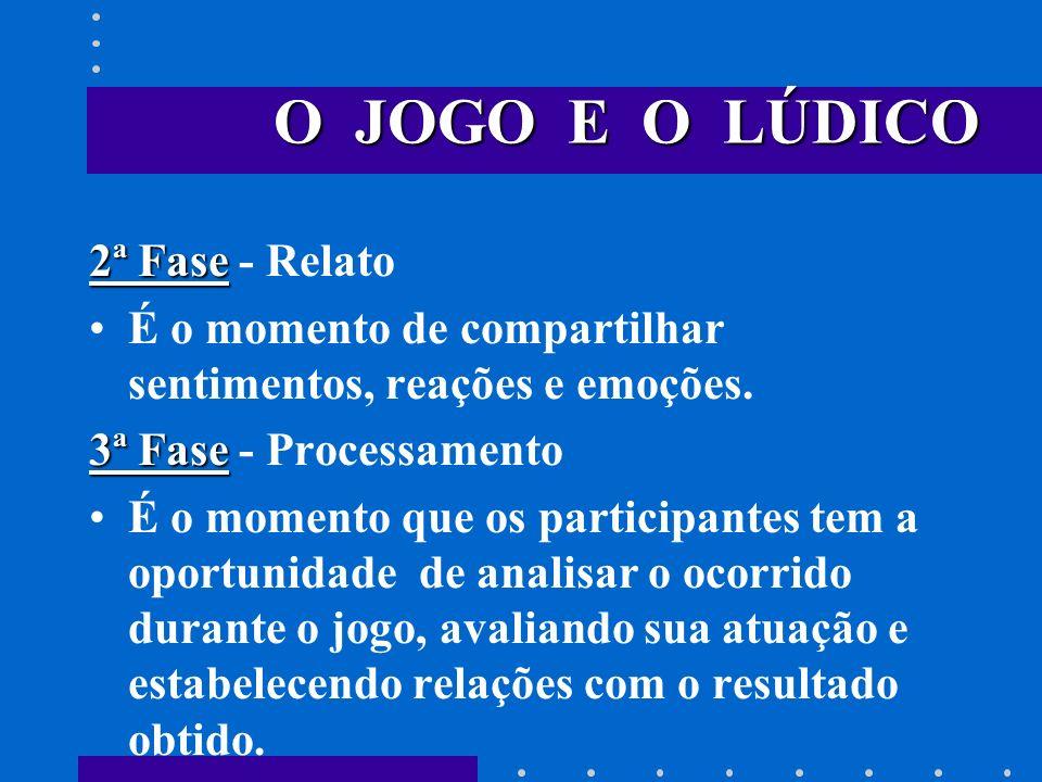 O JOGO E O LÚDICO 4ª Fase 4ª Fase - Generalização É aquele em que o grupo faz comparações e analogias do jogo e o seu cotidiano.