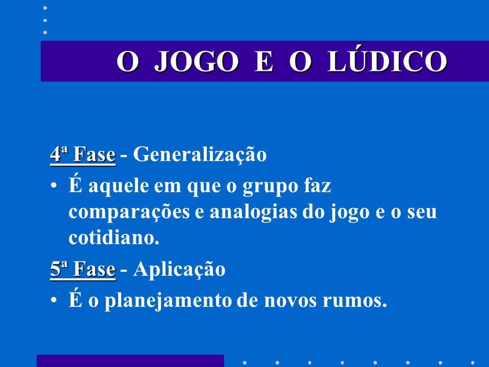 O JOGO E O LÚDICO 4ª Fase 4ª Fase - Generalização É aquele em que o grupo faz comparações e analogias do jogo e o seu cotidiano. 5ª Fase 5ª Fase - Apl